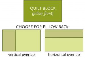 Envelope pillow back tutorial diagram