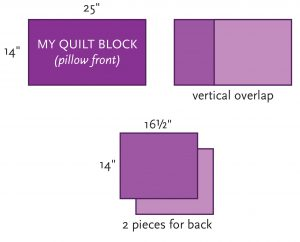 Envelope pillow back cutting tutorial diagram